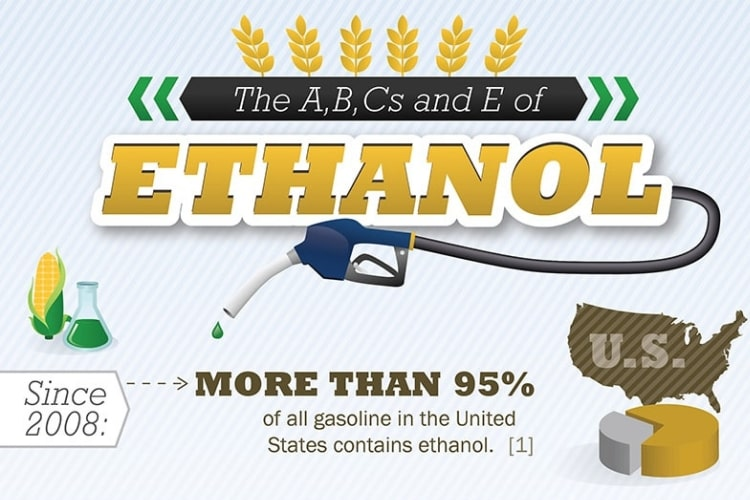 When it comes to ethanol-blended gasoline and its effects on your car