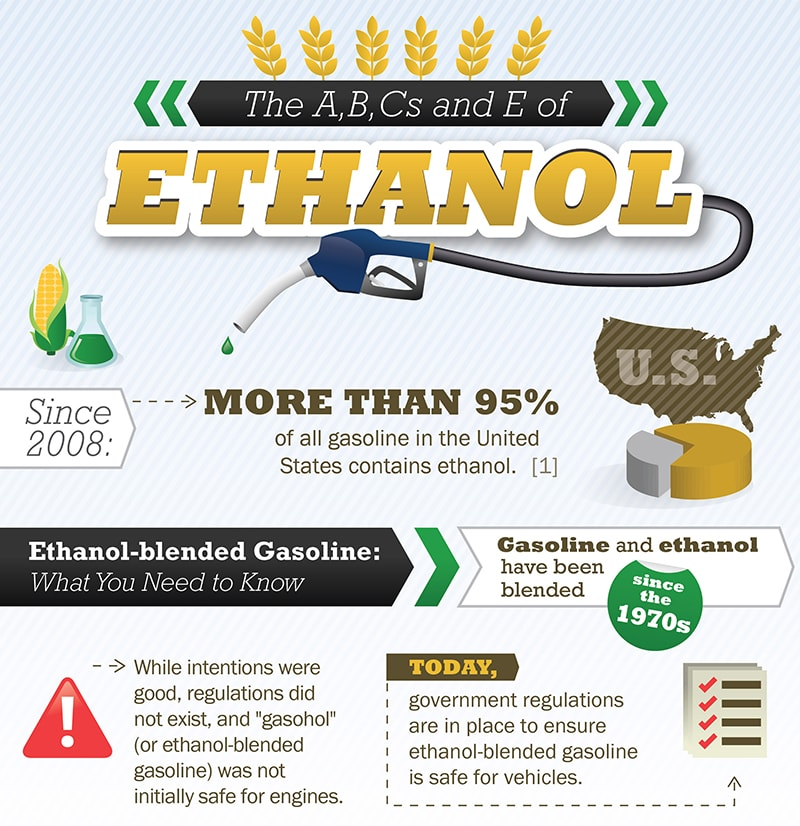 What Is Ethanol >> The 411 On Ethanol Fuel And Ethanol Treatment Gold Eagle Co