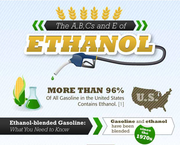 Fuel Additives & Ethanol Treatment - What You Need to Know.