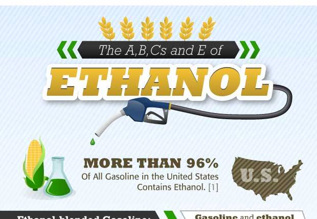 the advantages of using ethanol blended fuels Consumer reports takes an in-depth look at the pros and cons of ethanol use in  vehicles.