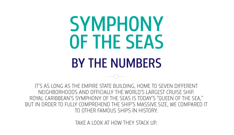 Royal Caribbean's Symphony of the Seas is the world's largest cruise ship and this infographic shows how its size compares to other vessels on the water.
