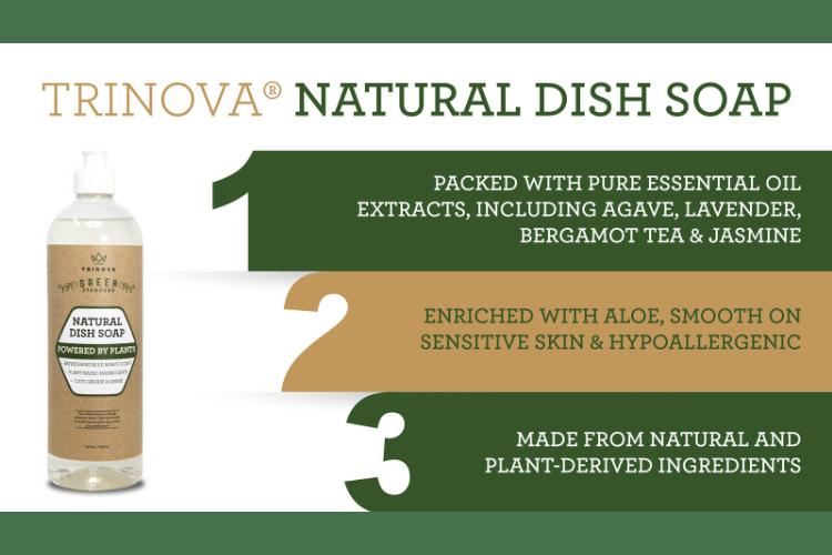 33526 trinova dish soap infographic min