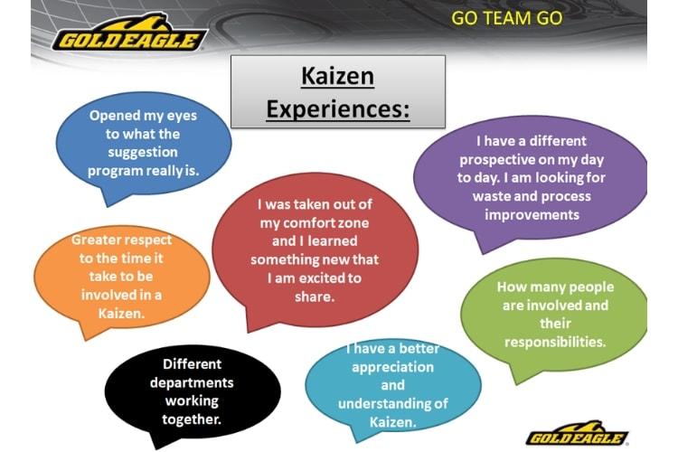 Kaizen Experiences