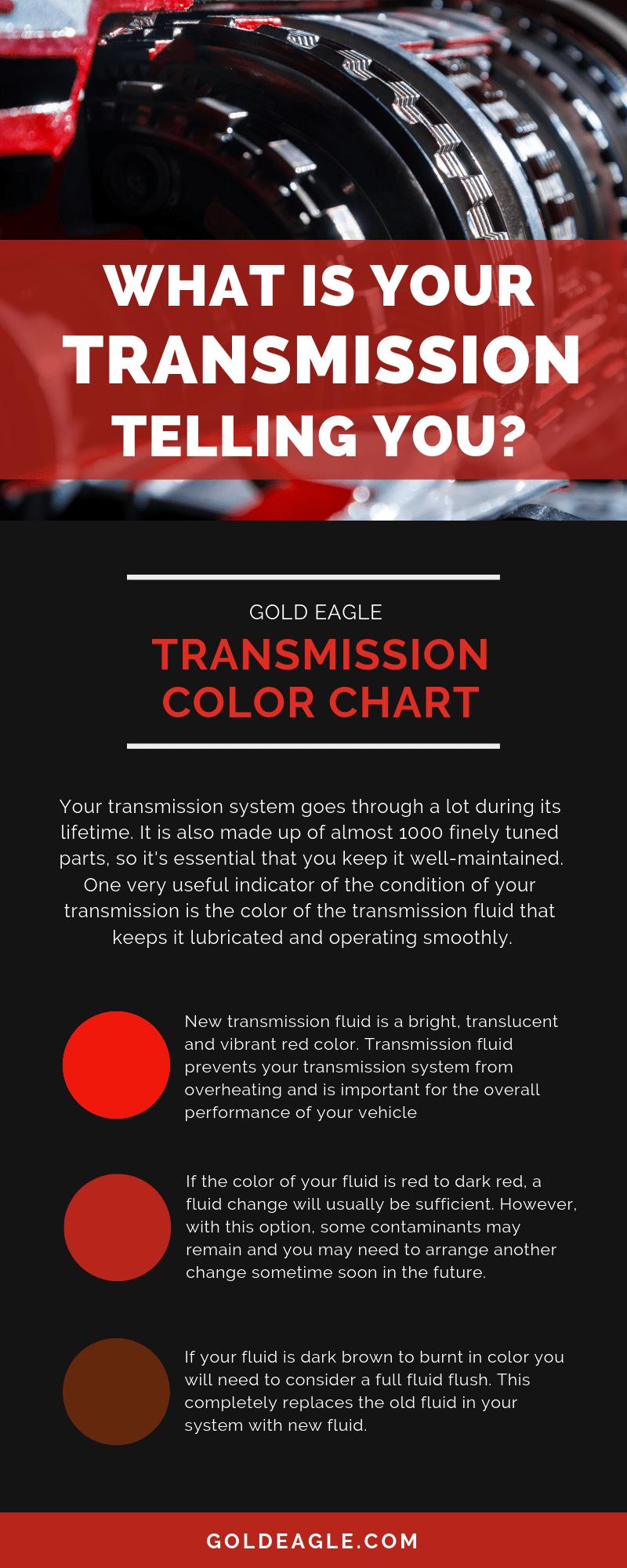 transmission fluid color chart min
