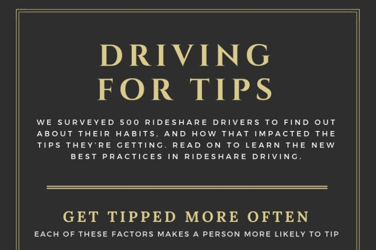 Maximize your pay while driving for Uber.