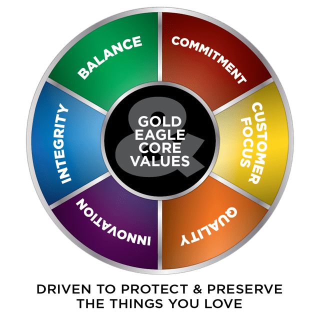 core values infograph 2019 01 min