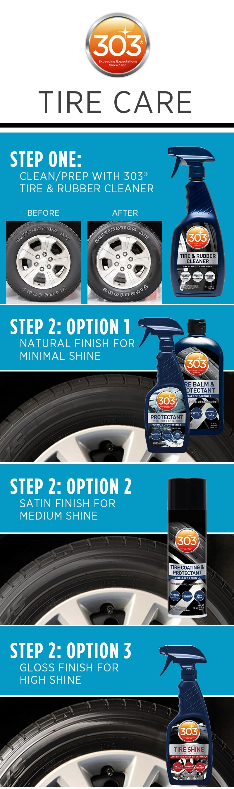 tire-care-infographic-min
