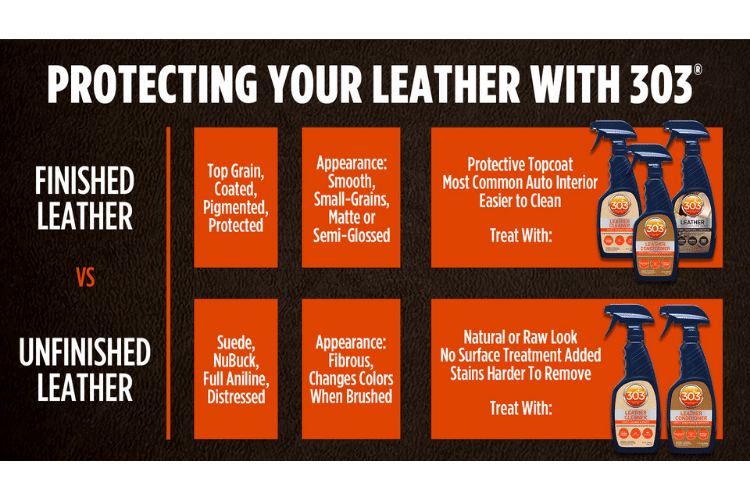303 leather differences infographic min